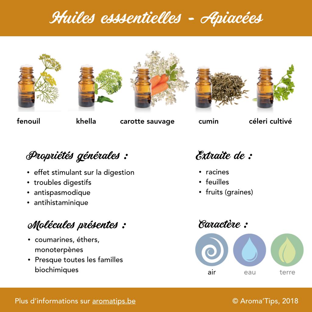 Apiacees en huiles essentielles