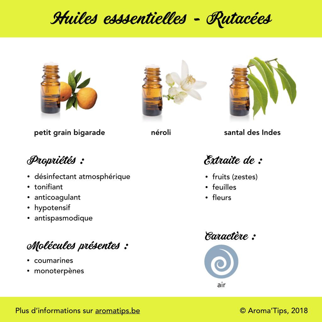 Rutacees en huiles essentielles